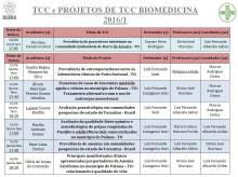 TCC e Projetos